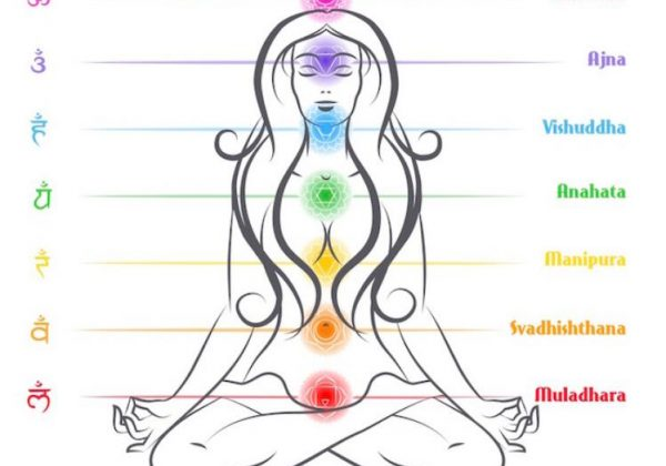 open your chakra